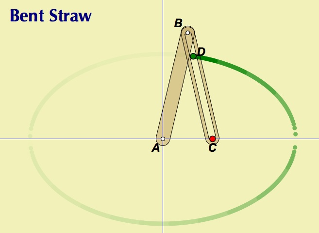 Bent Straw Ellipse Construction using Sketchpad
