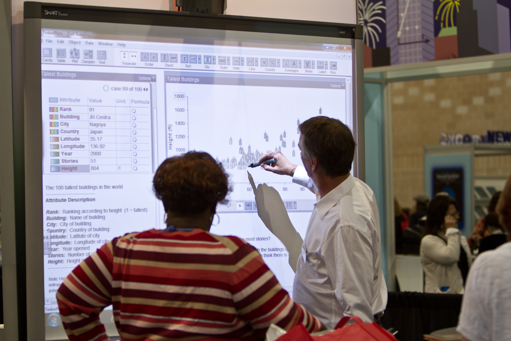 Demonstrating TinkerPlots at NCTM 2012