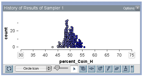 Coin Distribution Many Trials in TinkerPlots