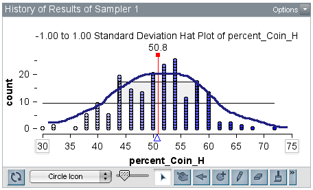 Coin Graph Distribution in TinkerPlots