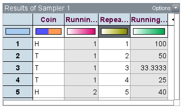 Coin Table in TinkerPlots
