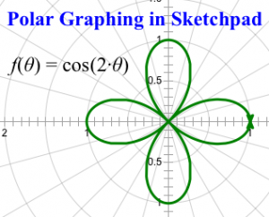 Simple Polar Graph