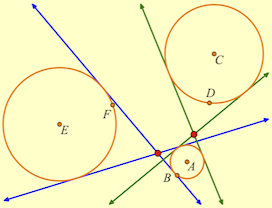 Internal Tangents