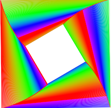 complex-iteration